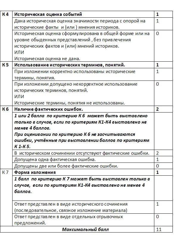 История егэ эссе критерии 3949